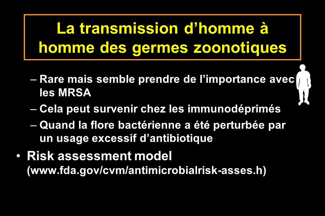 –Rare mais semble prendre de limportance avec les MRSA –Cela peut survenir chez les immunodéprimés –Quand la flore bactérienne a été perturbée par un