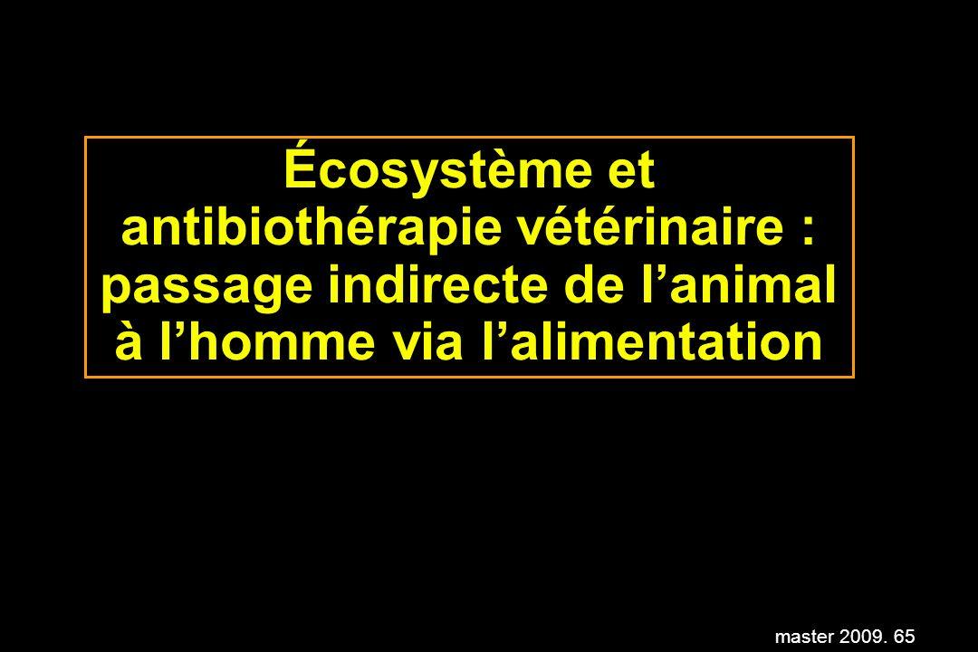 master 2009. 65 Écosystème et antibiothérapie vétérinaire : passage indirecte de lanimal à lhomme via lalimentation