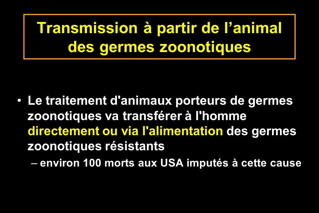 Transmission à partir de lanimal des germes zoonotiques Le traitement d'animaux porteurs de germes zoonotiques va transférer à l'homme directement ou