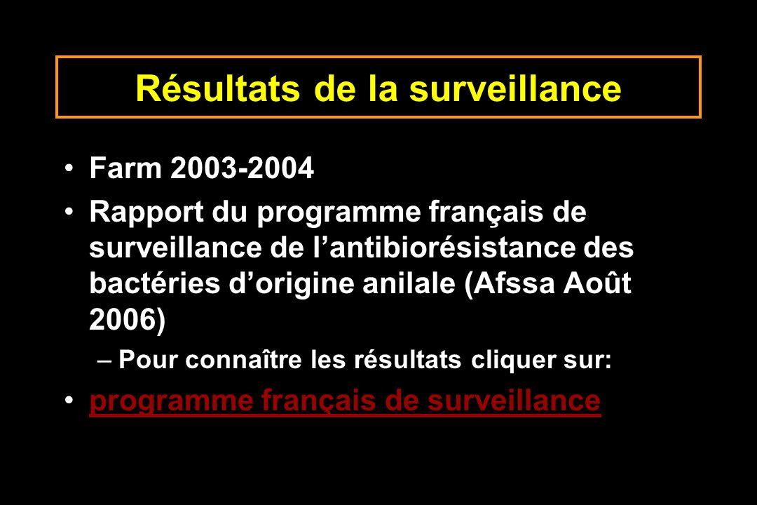 Résultats de la surveillance Farm 2003-2004 Rapport du programme français de surveillance de lantibiorésistance des bactéries dorigine anilale (Afssa