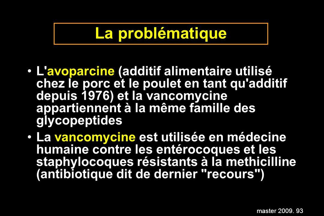 master 2009. 93 La problématique L'avoparcine (additif alimentaire utilisé chez le porc et le poulet en tant qu'additif depuis 1976) et la vancomycine