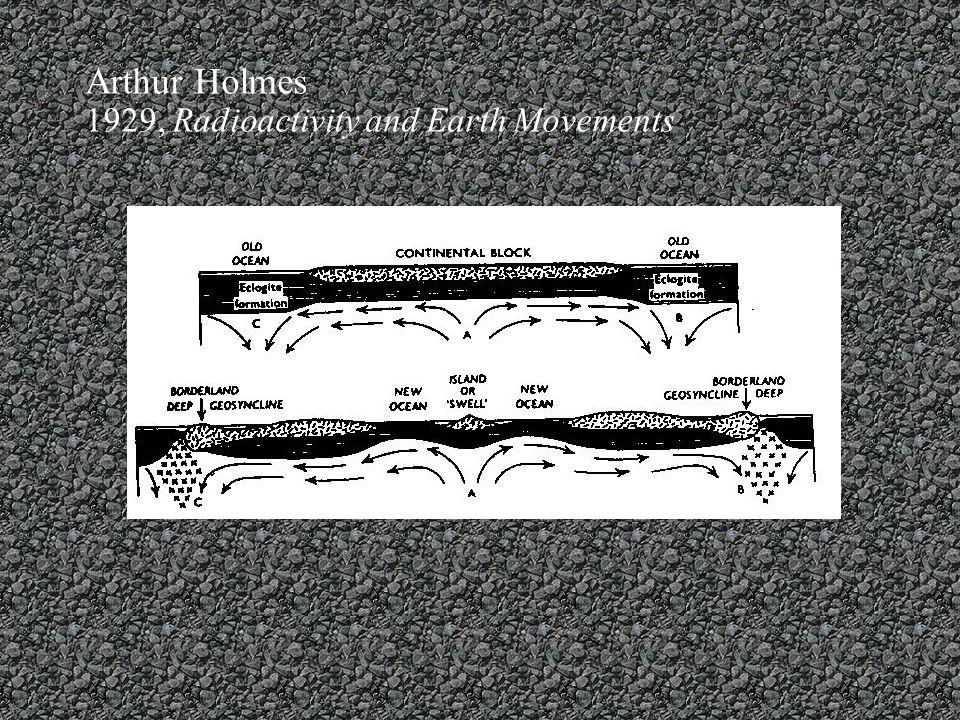 Arthur Holmes 1929, Radioactivity and Earth Movements