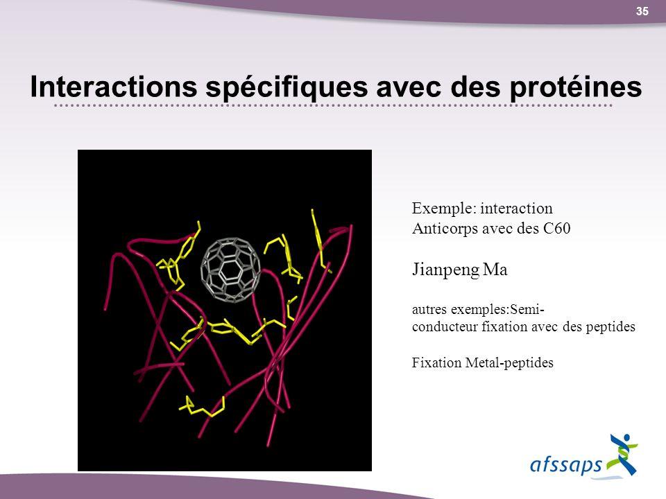 34 Biocapture et Adsorption De nombreuses molécules sont susceptibles de sadsorber sur les nanoparticules Cette adsorption peut être à lorigine de perturbations physiologiques Biomolécules (ex.