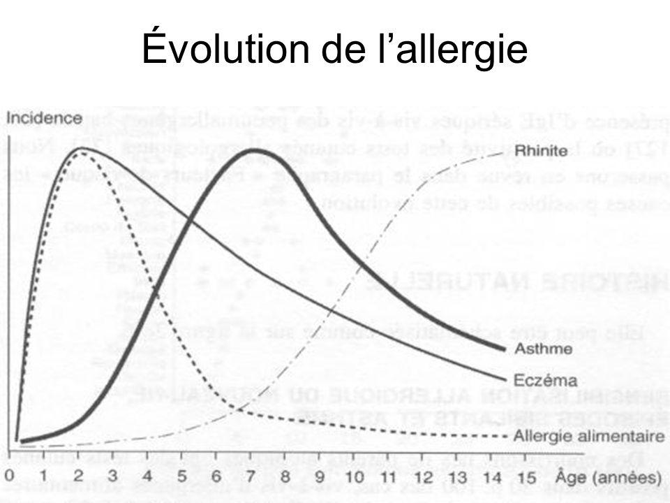 Évolution de lallergie