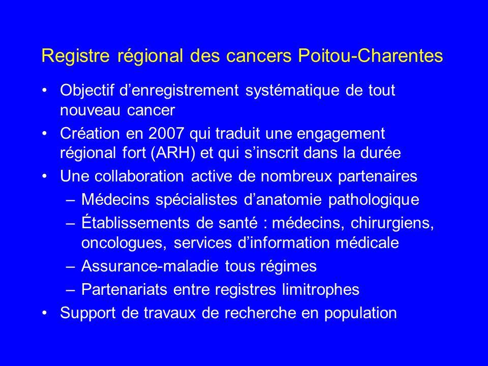 Registre régional des cancers Poitou-Charentes Objectif denregistrement systématique de tout nouveau cancer Création en 2007 qui traduit une engagemen
