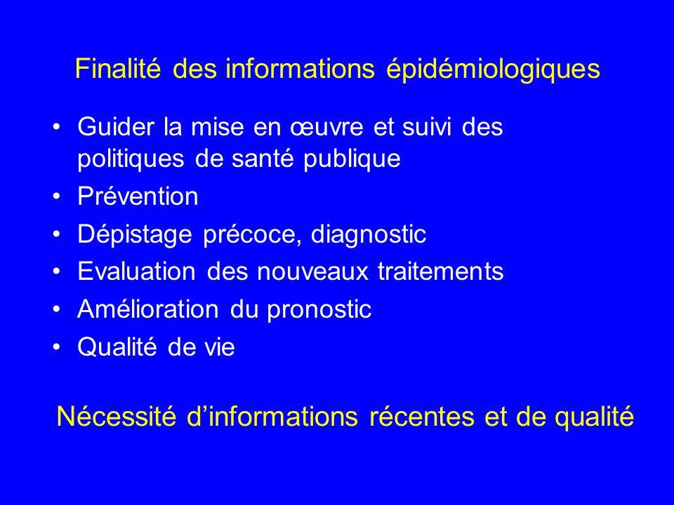 Finalité des informations épidémiologiques Guider la mise en œuvre et suivi des politiques de santé publique Prévention Dépistage précoce, diagnostic