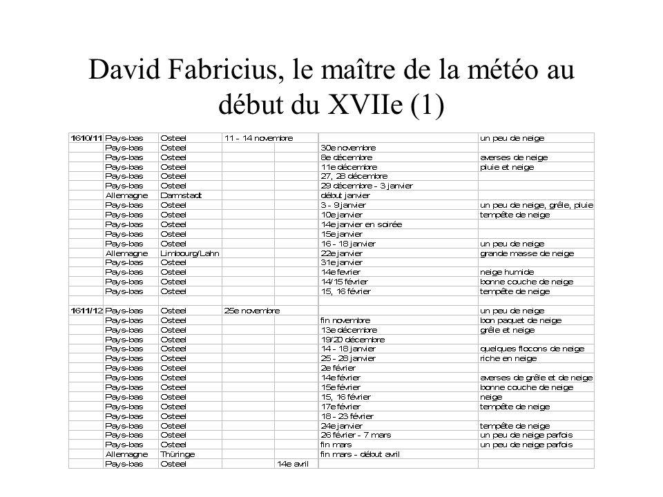 David Fabricius, le maître de la météo au début du XVIIe (2) Les chutes de neige (trait plein) et le froid (trait pointillé) entre 1608 et 1625 (daprès J.Buisman, 2000)