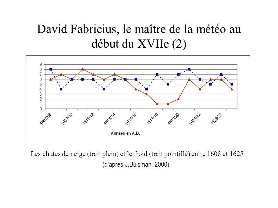 David Fabricius, le maître de la météo au début du XVIIe (2) Les chutes de neige (trait plein) et le froid (trait pointillé) entre 1608 et 1625 (daprè