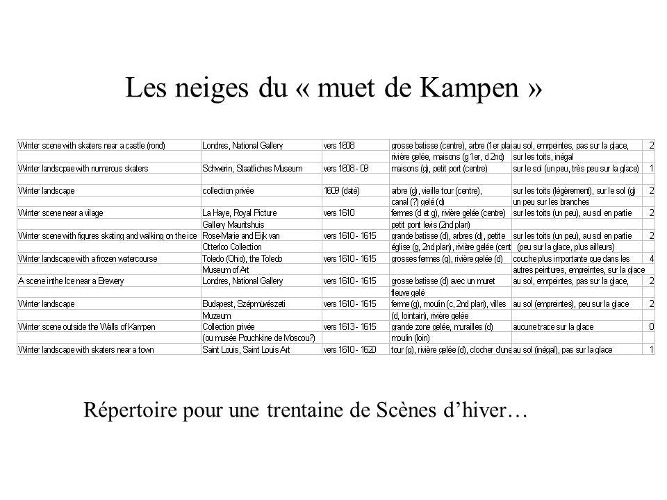 Les neiges du « muet de Kampen » Répertoire pour une trentaine de Scènes dhiver…