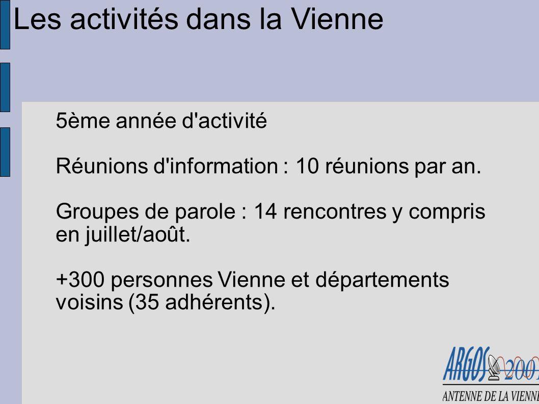 5ème année d'activité Réunions d'information : 10 réunions par an. Groupes de parole : 14 rencontres y compris en juillet/août. +300 personnes Vienne