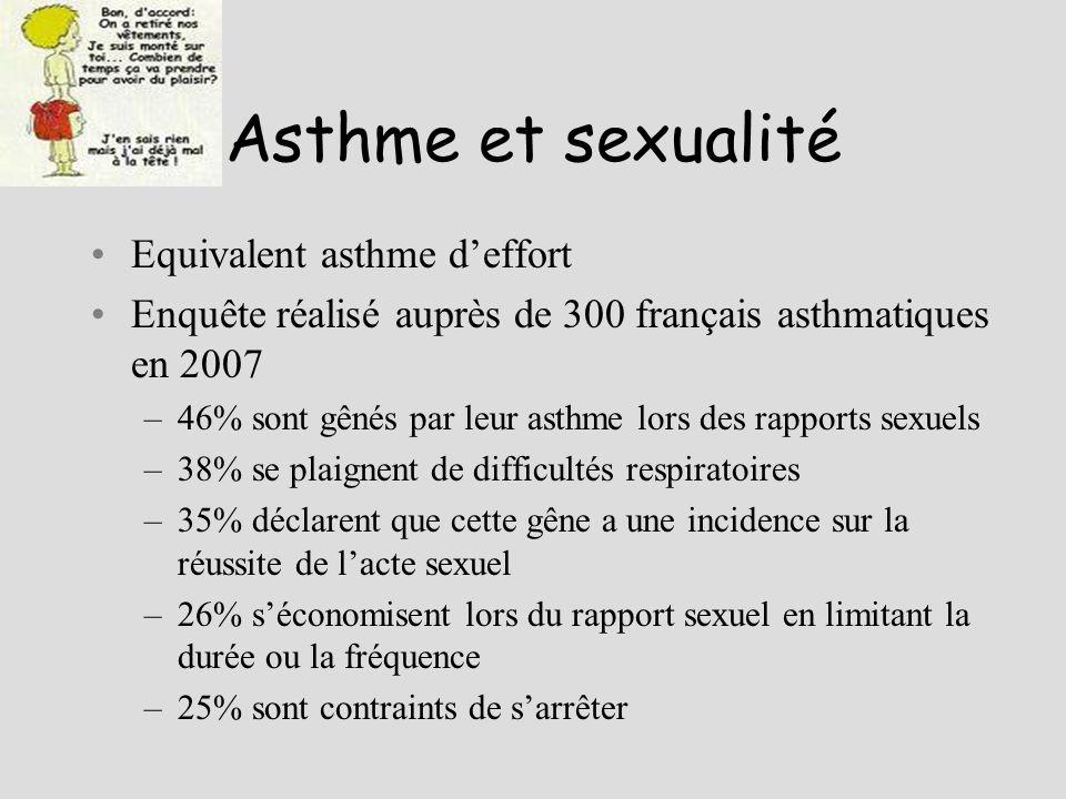 Asthme et sexualité Equivalent asthme deffort Enquête réalisé auprès de 300 français asthmatiques en 2007 –46% sont gênés par leur asthme lors des rap