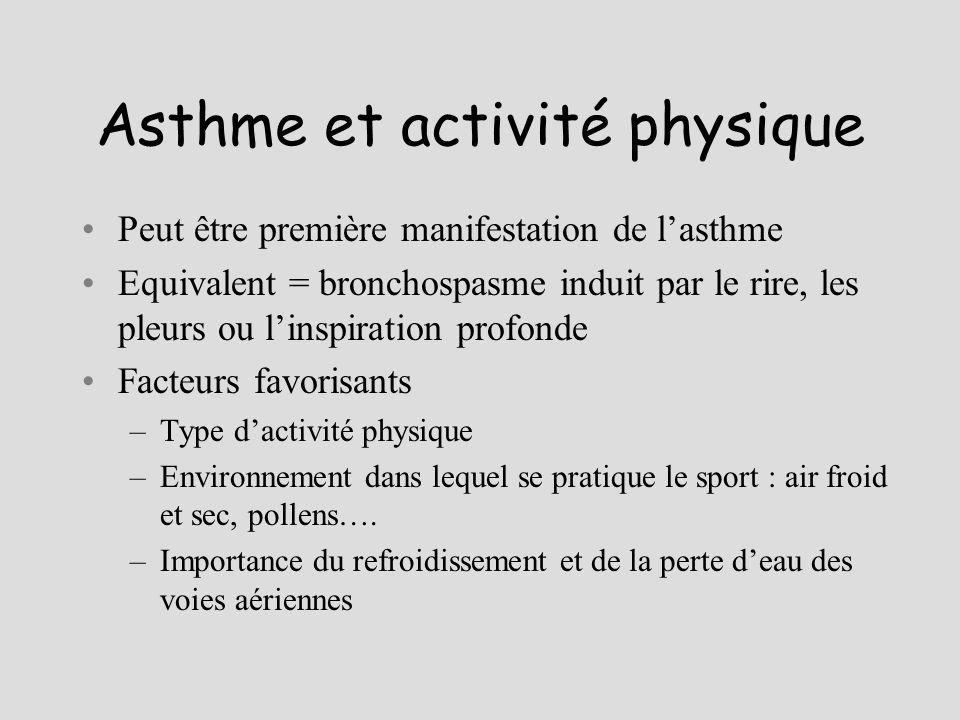 Asthme et activité physique Peut être première manifestation de lasthme Equivalent = bronchospasme induit par le rire, les pleurs ou linspiration prof