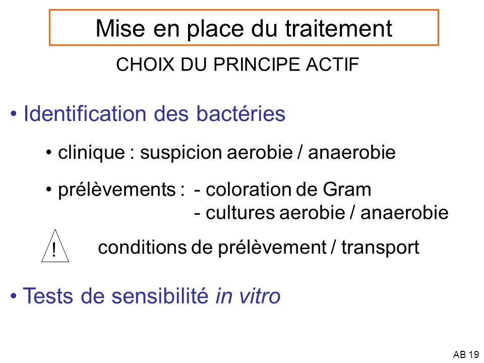AB 20 CHOIX DU PRINCIPE ACTIF Traitement initial avant résultats culture/sensibilité aucune suspicion : spectre aerobie et anaerobie - amoxicilline + ac.