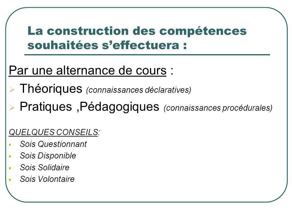 La construction des compétences souhaitées seffectuera : Par une alternance de cours : Théoriques (connaissances déclaratives) Pratiques,Pédagogiques