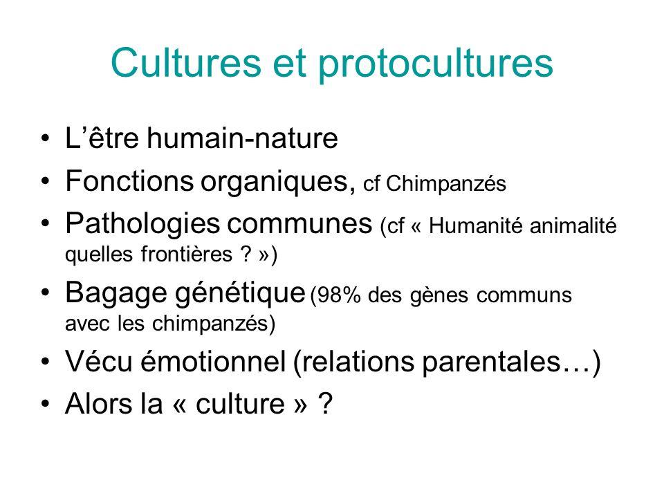 Cultures et protocultures Lêtre humain-nature Fonctions organiques, cf Chimpanzés Pathologies communes (cf « Humanité animalité quelles frontières ? »