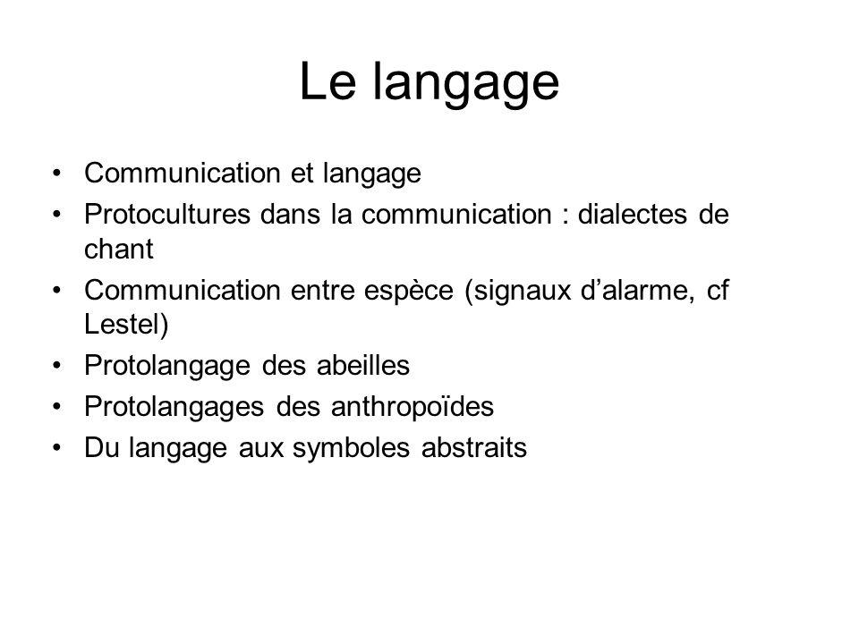 Le langage Communication et langage Protocultures dans la communication : dialectes de chant Communication entre espèce (signaux dalarme, cf Lestel) P