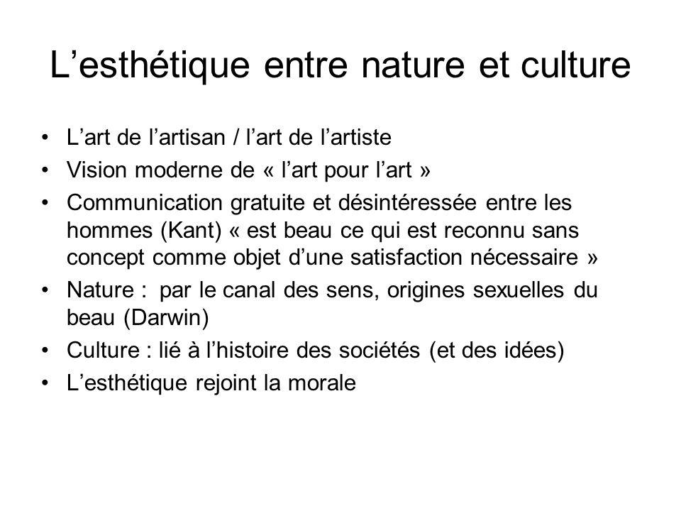 Lesthétique entre nature et culture Lart de lartisan / lart de lartiste Vision moderne de « lart pour lart » Communication gratuite et désintéressée e