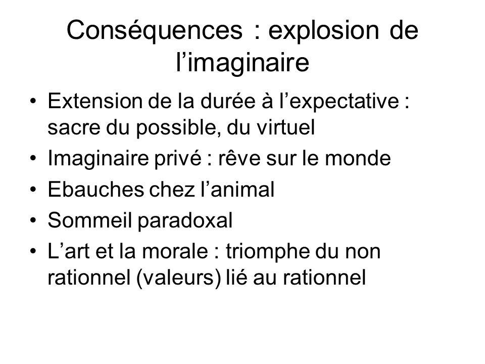 Conséquences : explosion de limaginaire Extension de la durée à lexpectative : sacre du possible, du virtuel Imaginaire privé : rêve sur le monde Ebau
