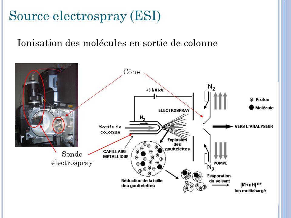 Source electrospray (ESI) Sonde electrospray Cône Sortie de colonne Ionisation des molécules en sortie de colonne 21