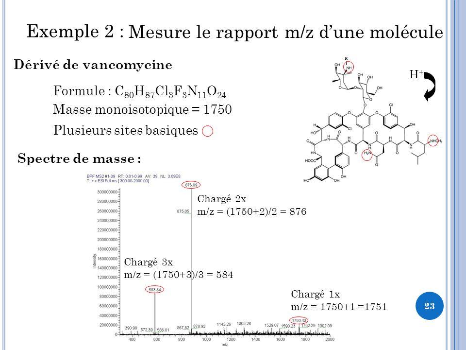 R H+H+ Exemple 2 : Mesure le rapport m/z dune molécule Dérivé de vancomycine Formule : C 80 H 87 Cl 3 F 3 N 11 O 24 Masse monoisotopique = 1750 Plusieurs sites basiques Spectre de masse : Chargé 1x m/z = 1750+1 =1751 Chargé 2x m/z = (1750+2)/2 = 876 Chargé 3x m/z = (1750+3)/3 = 584 H+H+ 23