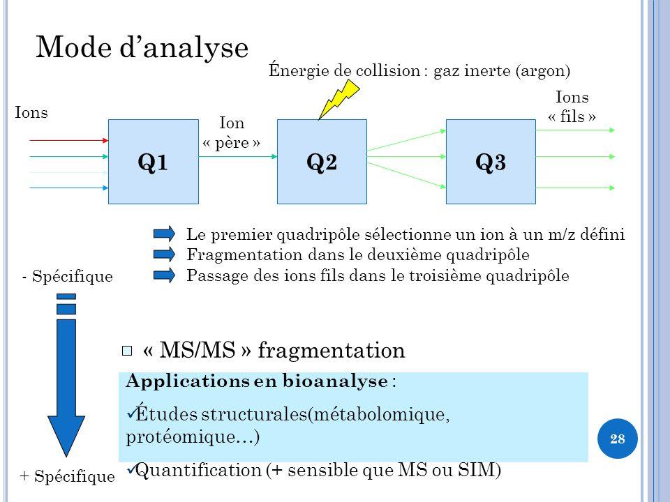Mode danalyse « MS » simple « SIM » sélection dion « MS/MS » fragmentation « MRM » mode pour la quantification Q1Q2Q3 Ions + Spécifique - Spécifique Le premier quadripôle sélectionne un ion à un m/z défini Énergie de collision : gaz inerte (argon) Fragmentation dans le deuxième quadripôle Passage des ions fils dans le troisième quadripôle Ion « père » Ions « fils » Applications en bioanalyse : Études structurales(métabolomique, protéomique…) Quantification (+ sensible que MS ou SIM) « MS/MS » fragmentation 28