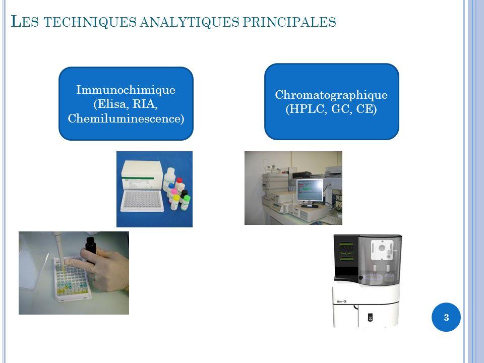 3 L ES TECHNIQUES ANALYTIQUES PRINCIPALES Immunochimique (Elisa, RIA, Chemiluminescence) Chromatographique (HPLC, GC, CE)