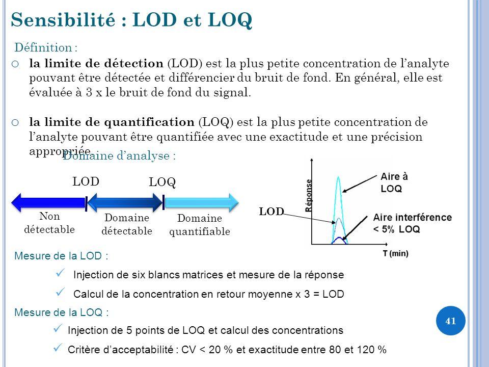 Sensibilité : LOD et LOQ Définition : o la limite de détection (LOD) est la plus petite concentration de lanalyte pouvant être détectée et différencier du bruit de fond.