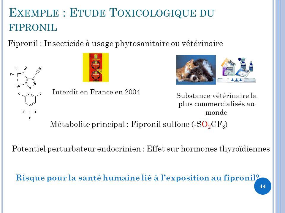 E XEMPLE : E TUDE T OXICOLOGIQUE DU FIPRONIL 44 Fipronil : Insecticide à usage phytosanitaire ou vétérinaire Interdit en France en 2004 Métabolite principal : Fipronil sulfone (-SO 2 CF 3 ) Potentiel perturbateur endocrinien : Effet sur hormones thyroïdiennes Substance vétérinaire la plus commercialisés au monde Risque pour la santé humaine lié à lexposition au fipronil?