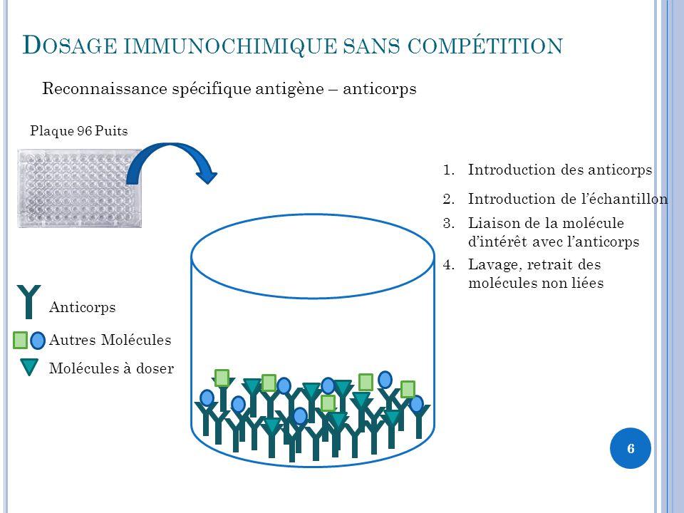 Linéarité : courbe de calibration Définition : Rapport entre les concentrations connues et les réponses analytiques expérimentales (observées).