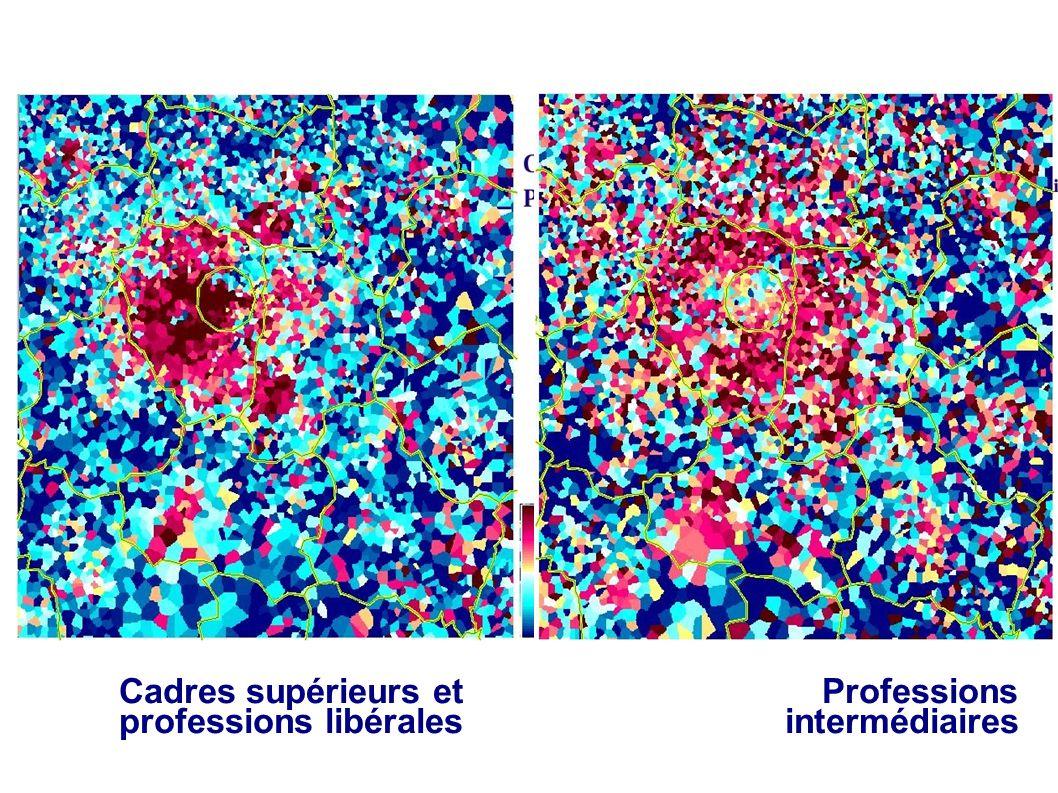 Cadres supérieurs et Professions professions libérales intermédiaires