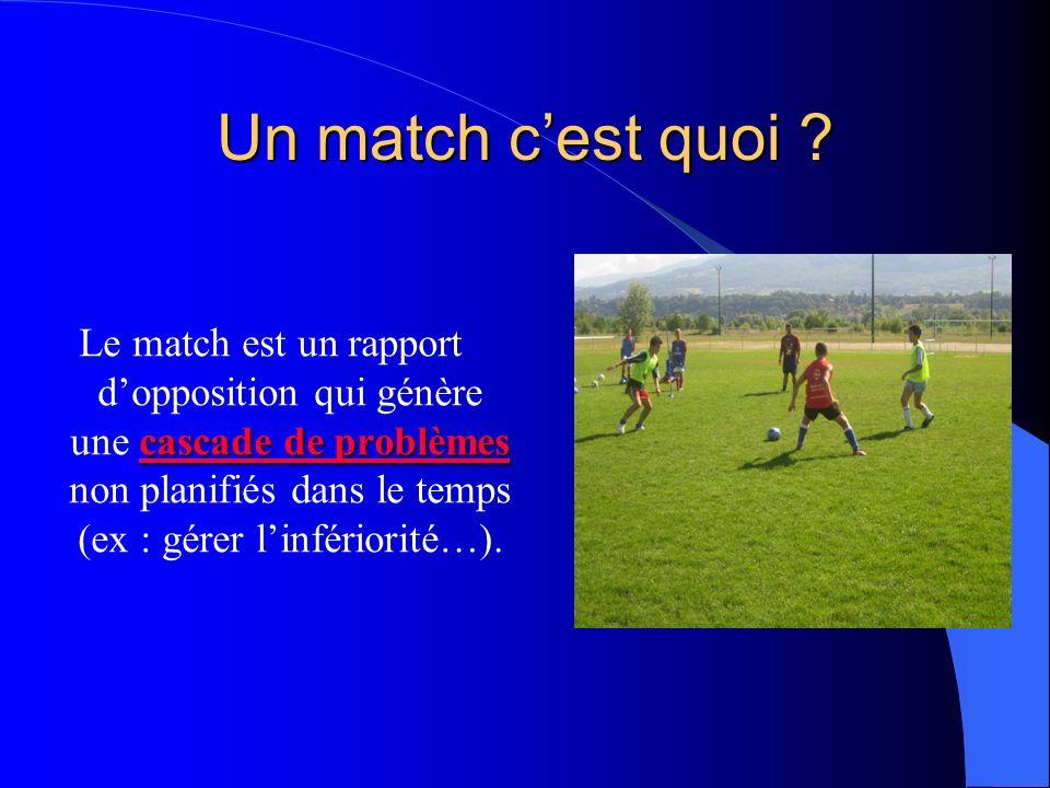 Un match cest quoi ? cascade de problèmes Le match est un rapport dopposition qui génère une cascade de problèmes non planifiés dans le temps (ex : gé