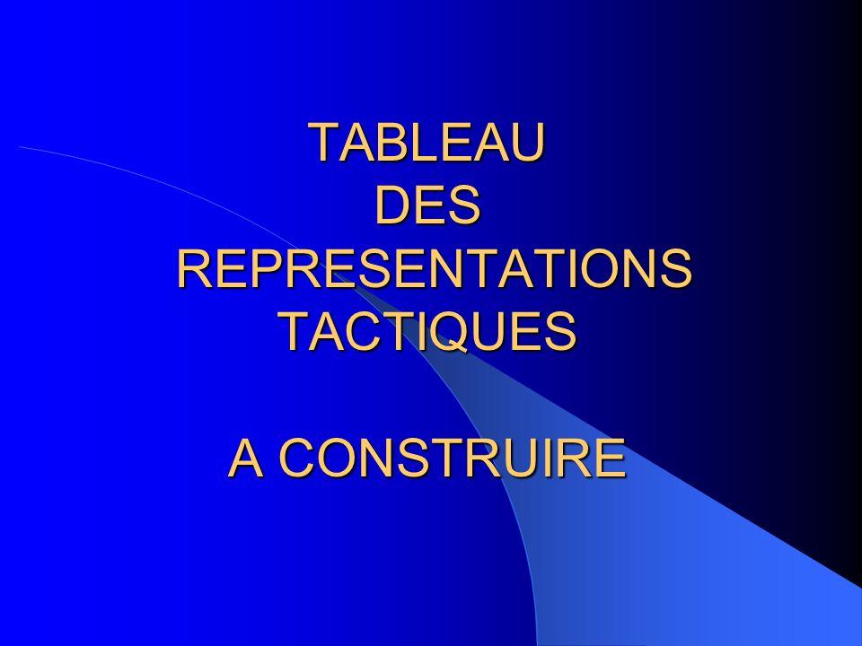 TABLEAU DES REPRESENTATIONS TACTIQUES A CONSTRUIRE