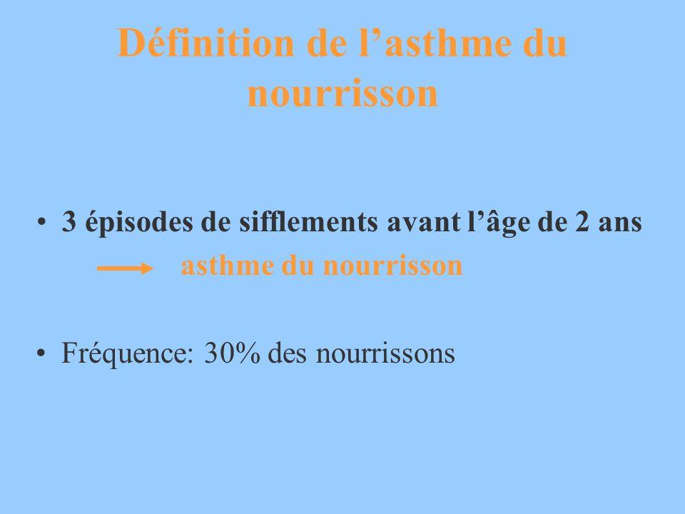Définition de lasthme du nourrisson 3 épisodes de sifflements avant lâge de 2 ans asthme du nourrisson Fréquence: 30% des nourrissons