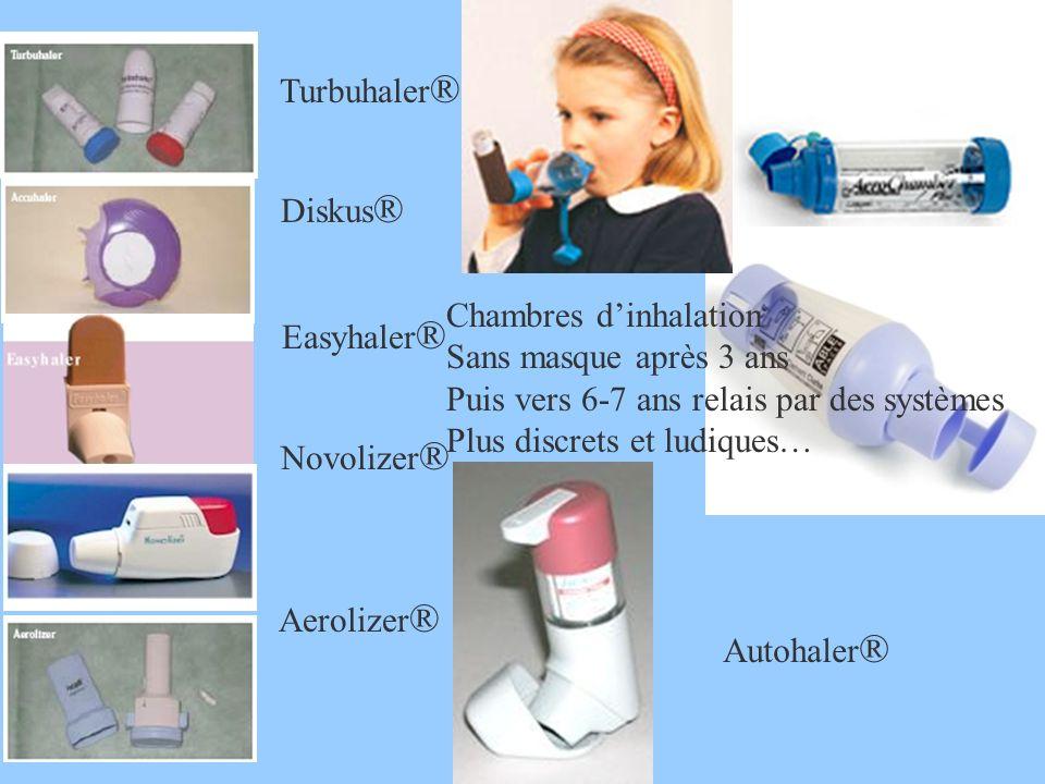 Turbuhaler ® Diskus ® Easyhaler ® Novolizer ® Aerolizer ® Chambres dinhalation Sans masque après 3 ans Puis vers 6-7 ans relais par des systèmes Plus