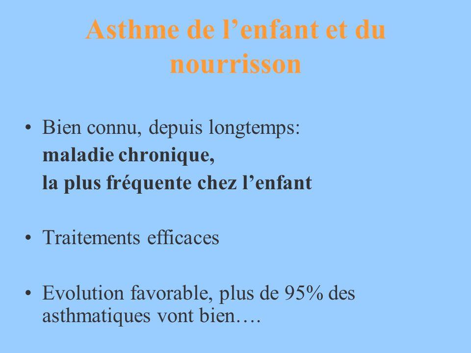 Asthme de lenfant et du nourrisson Bien connu, depuis longtemps: maladie chronique, la plus fréquente chez lenfant Traitements efficaces Evolution fav