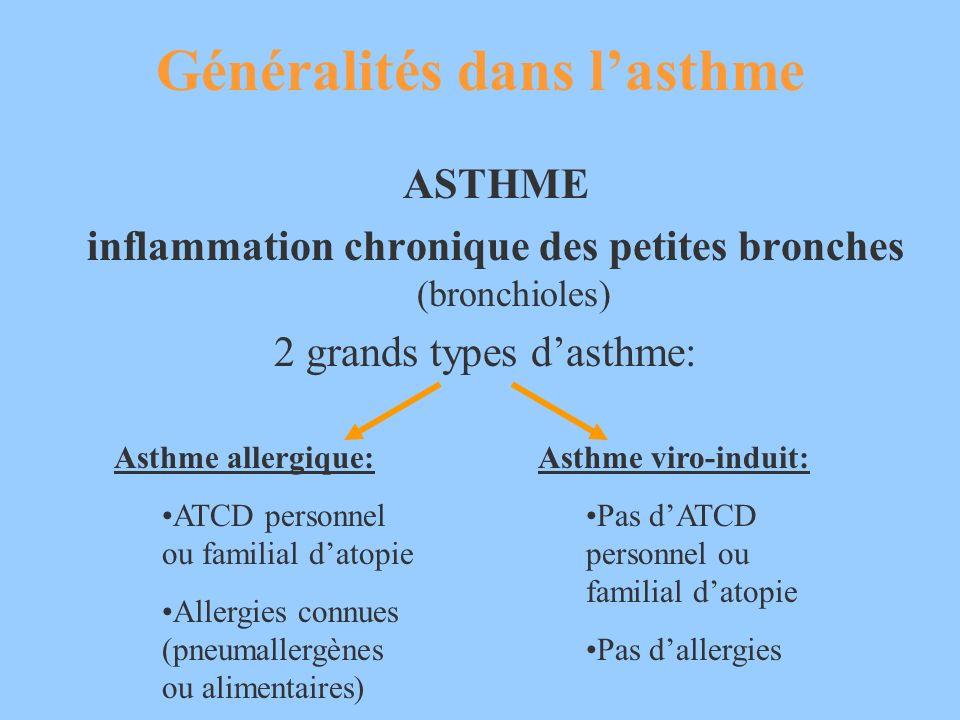 Généralités dans lasthme ASTHME inflammation chronique des petites bronches (bronchioles) 2 grands types dasthme: Asthme allergique: ATCD personnel ou