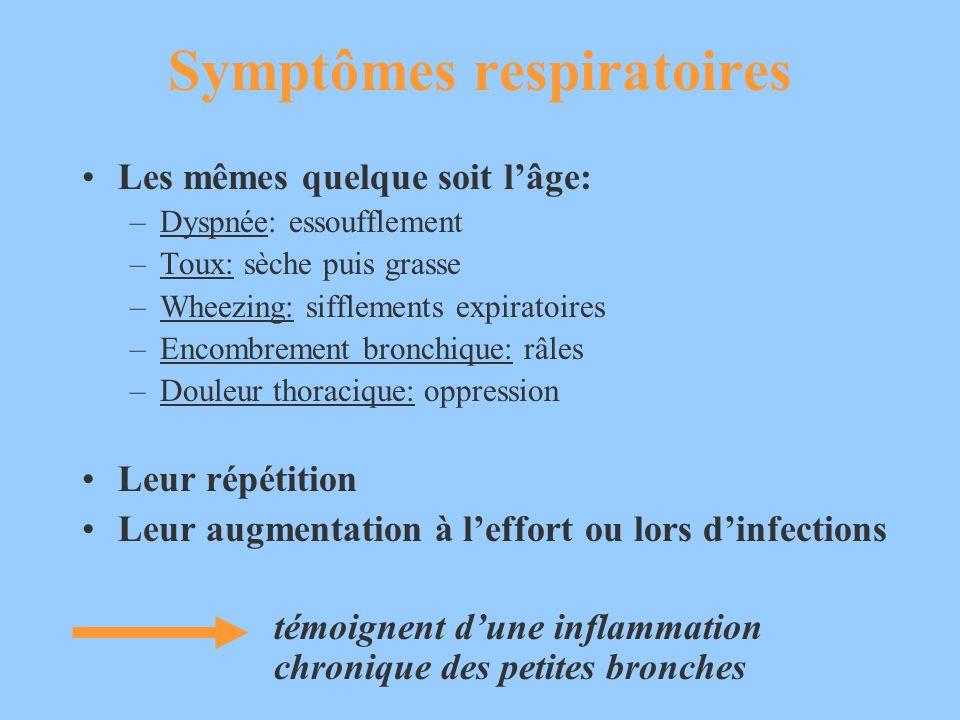Symptômes respiratoires Les mêmes quelque soit lâge: –Dyspnée: essoufflement –Toux: sèche puis grasse –Wheezing: sifflements expiratoires –Encombremen