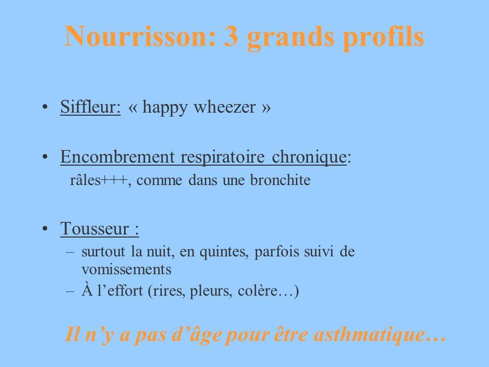 Nourrisson: 3 grands profils Siffleur: « happy wheezer » Encombrement respiratoire chronique: râles+++, comme dans une bronchite Tousseur : –surtout l