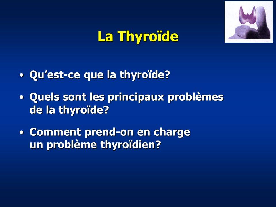Quelques noms de maladies thyroïdiennes Maladie de Basedow, goitre exophtalmique Thyroïdite de Hashimoto Adénome de la thyroïde Cancer de la thyroïde Thyroïdite du post-partum