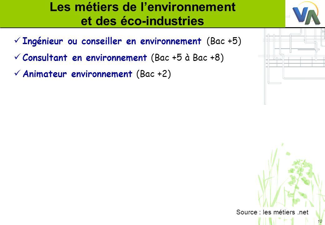 10 Les métiers de lenvironnement et des éco-industries Ingénieur ou conseiller en environnement (Bac +5) Consultant en environnement (Bac +5 à Bac +8) Animateur environnement (Bac +2) Source : les métiers.net