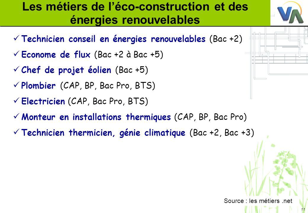 11 Les métiers de léco-construction et des énergies renouvelables Technicien conseil en énergies renouvelables (Bac +2) Econome de flux (Bac +2 à Bac +5) Chef de projet éolien (Bac +5) Plombier (CAP, BP, Bac Pro, BTS) Electricien (CAP, Bac Pro, BTS) Monteur en installations thermiques (CAP, BP, Bac Pro) Technicien thermicien, génie climatique (Bac +2, Bac +3) Source : les métiers.net