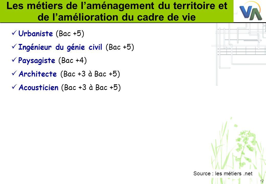 12 Les métiers de laménagement du territoire et de lamélioration du cadre de vie Urbaniste (Bac +5) Ingénieur du génie civil (Bac +5) Paysagiste (Bac +4) Architecte (Bac +3 à Bac +5) Acousticien (Bac +3 à Bac +5) Source : les métiers.net