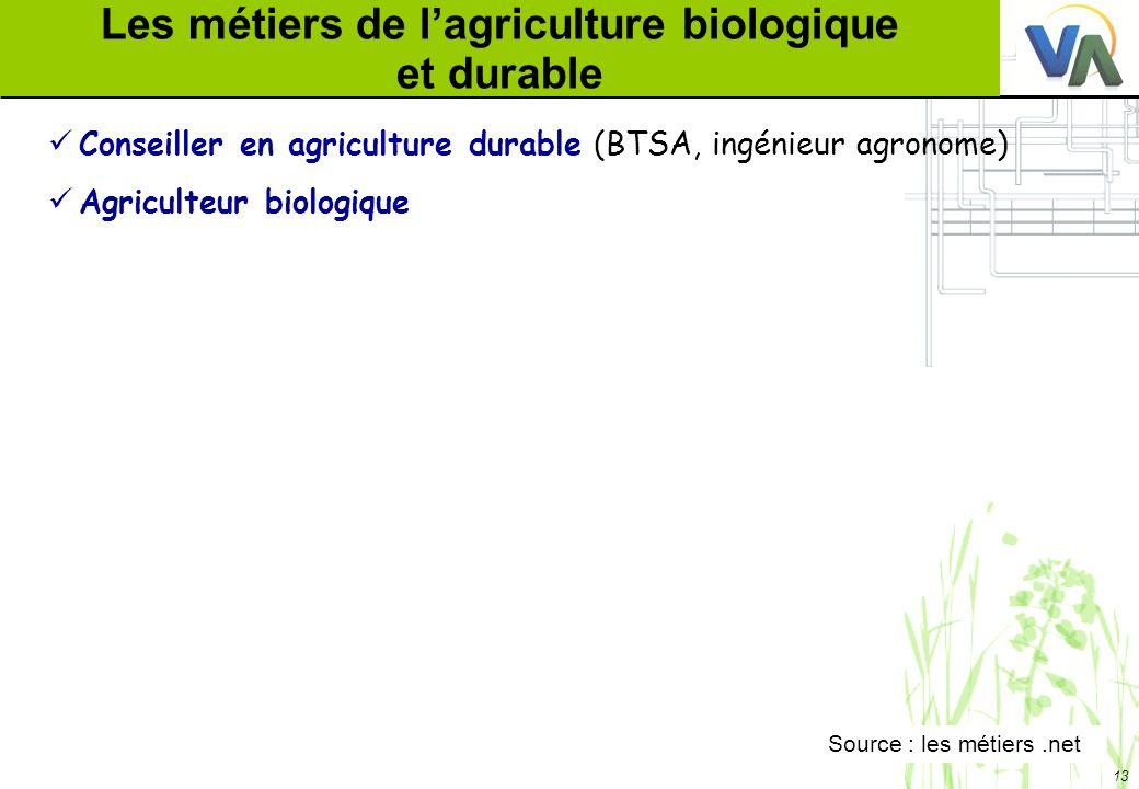 13 Les métiers de lagriculture biologique et durable Conseiller en agriculture durable (BTSA, ingénieur agronome) Agriculteur biologique Source : les métiers.net