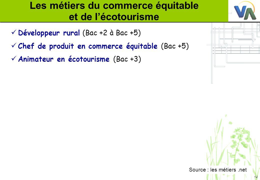 14 Les métiers du commerce équitable et de lécotourisme Développeur rural (Bac +2 à Bac +5) Chef de produit en commerce équitable (Bac +5) Animateur e