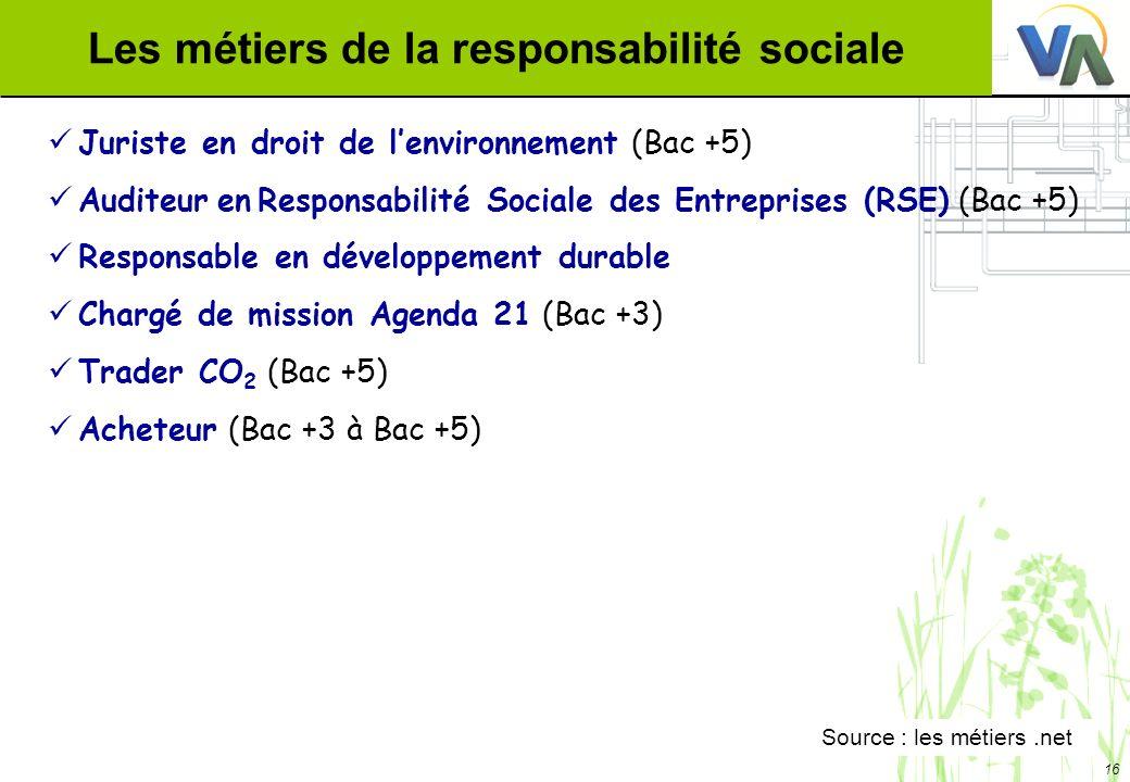 16 Les métiers de la responsabilité sociale Juriste en droit de lenvironnement (Bac +5) Auditeur en Responsabilité Sociale des Entreprises (RSE) (Bac