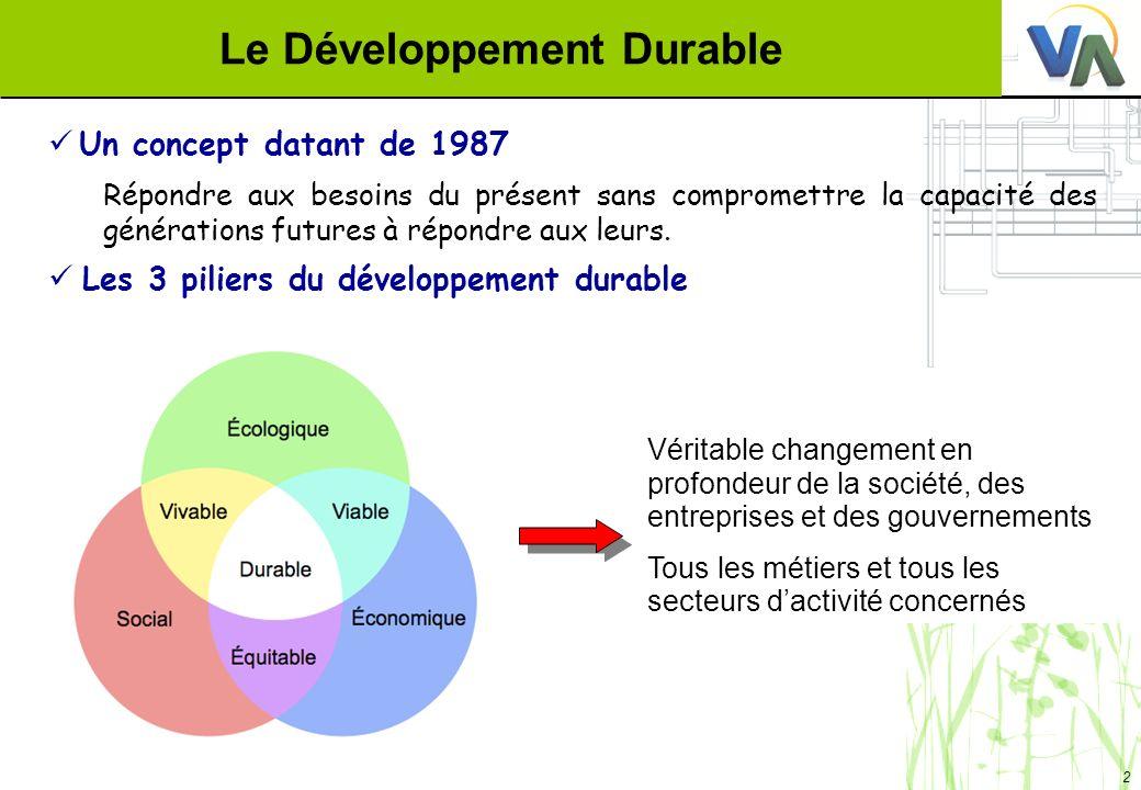 2 Le Développement Durable Un concept datant de 1987 Répondre aux besoins du présent sans compromettre la capacité des générations futures à répondre aux leurs.