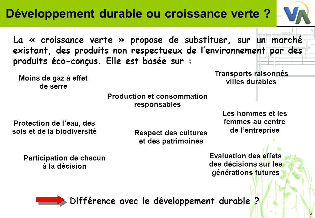 4 Développement durable ou croissance verte ? La « croissance verte » propose de substituer, sur un marché existant, des produits non respectueux de l
