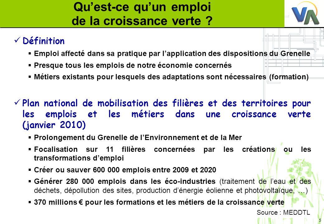 16 Les métiers de la responsabilité sociale Juriste en droit de lenvironnement (Bac +5) Auditeur en Responsabilité Sociale des Entreprises (RSE) (Bac +5) Responsable en développement durable Chargé de mission Agenda 21 (Bac +3) Trader CO 2 (Bac +5) Acheteur (Bac +3 à Bac +5) Source : les métiers.net