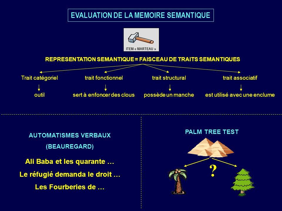 EVALUATION DE LA MEMOIRE SEMANTIQUE ? PALM TREE TEST AUTOMATISMES VERBAUX (BEAUREGARD) Ali Baba et les quarante … Le réfugié demanda le droit … Les Fo