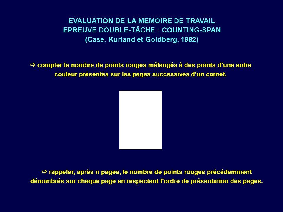 EVALUATION DE LA MEMOIRE DE TRAVAIL EPREUVE DOUBLE-TÂCHE : COUNTING-SPAN (Case, Kurland et Goldberg, 1982) compter le nombre de points rouges mélangés